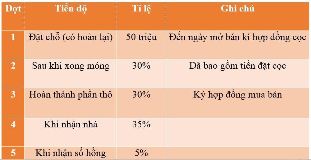 Dự án Uhome Bình Dương Việt Nhật batdongsanmn.com