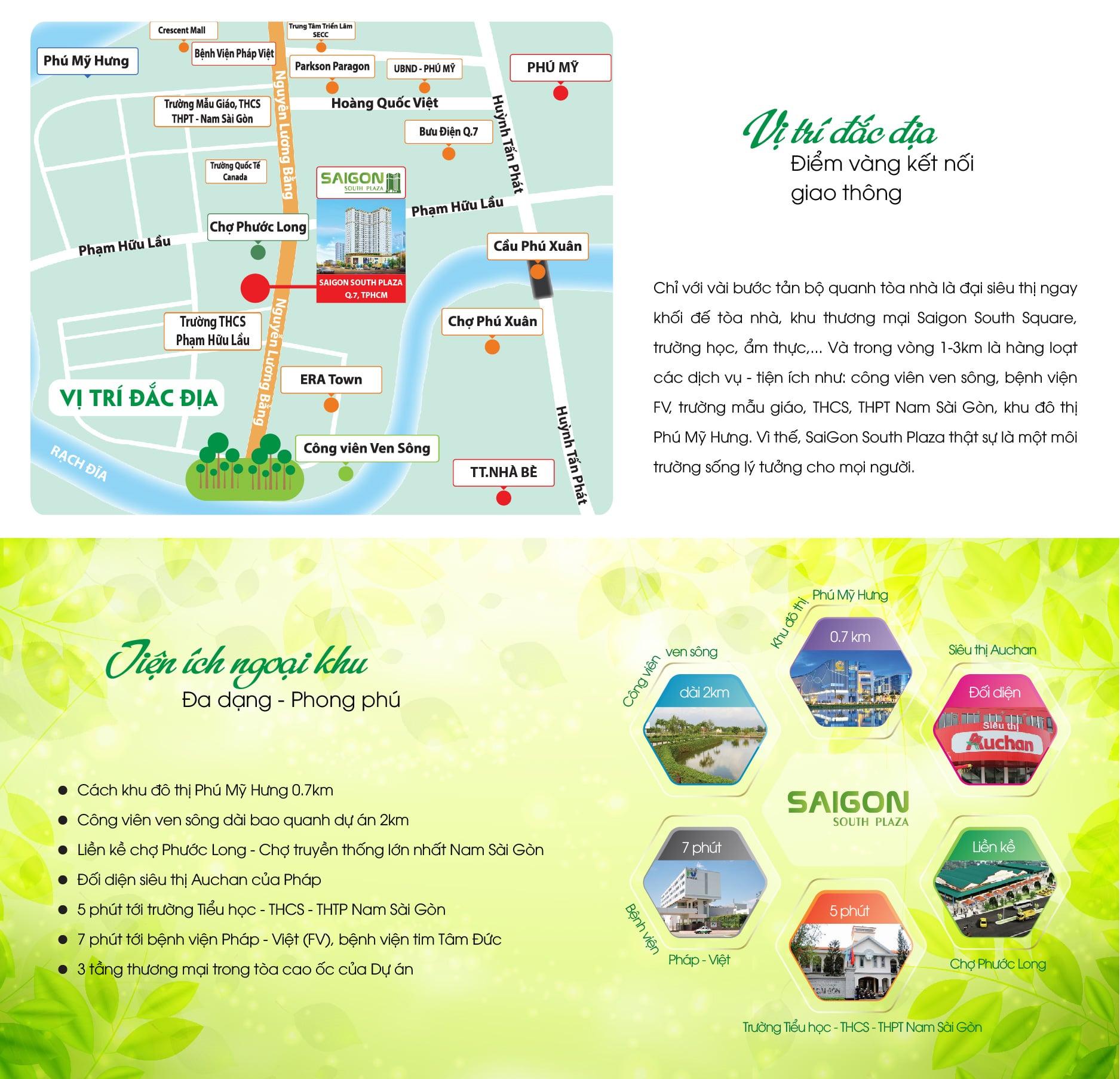 Saigon Square quận 7 - Kiot Saigon South Plaza